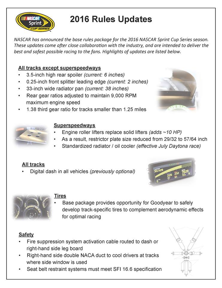 2016 NASCAR Rule package